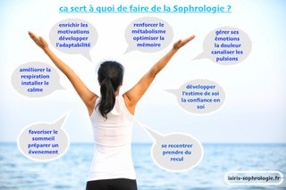 2ème session de sophrologie